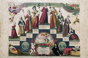 Le fasi della vita della donna - Remondini